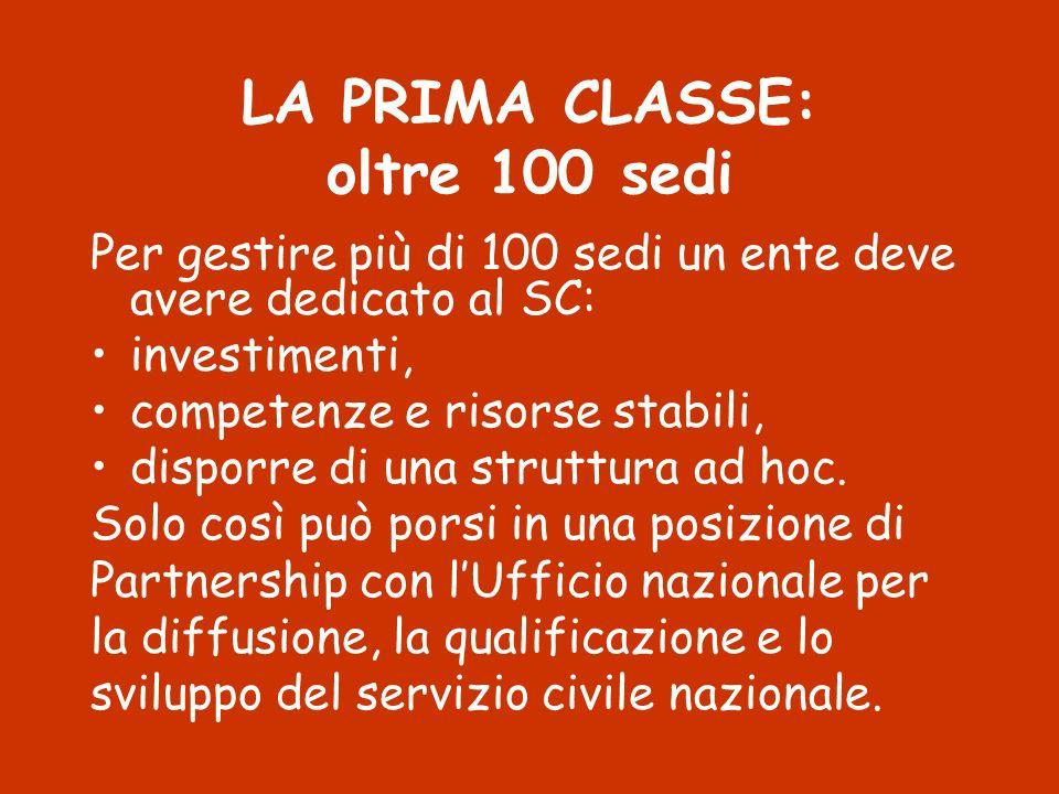 LA PRIMA CLASSE: oltre 100 sedi Per gestire più di 100 sedi un ente deve avere dedicato al SC: investimenti, competenze e risorse stabili, disporre di