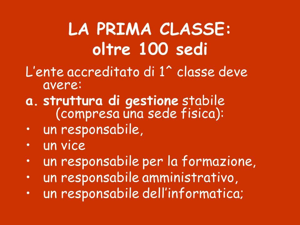 LA PRIMA CLASSE: oltre 100 sedi Lente accreditato di 1^ classe deve avere: a.struttura di gestione stabile (compresa una sede fisica): un responsabile