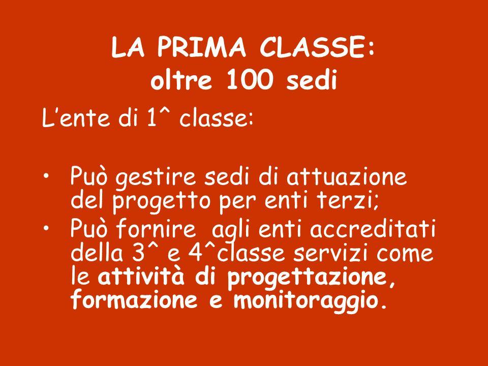 LA PRIMA CLASSE: oltre 100 sedi Lente di 1^ classe: Può gestire sedi di attuazione del progetto per enti terzi; Può fornire agli enti accreditati dell