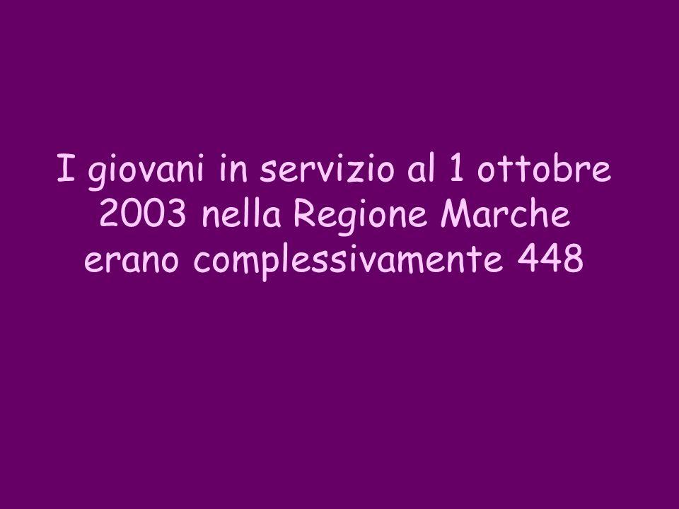 I giovani in servizio al 1 ottobre 2003 nella Regione Marche erano complessivamente 448