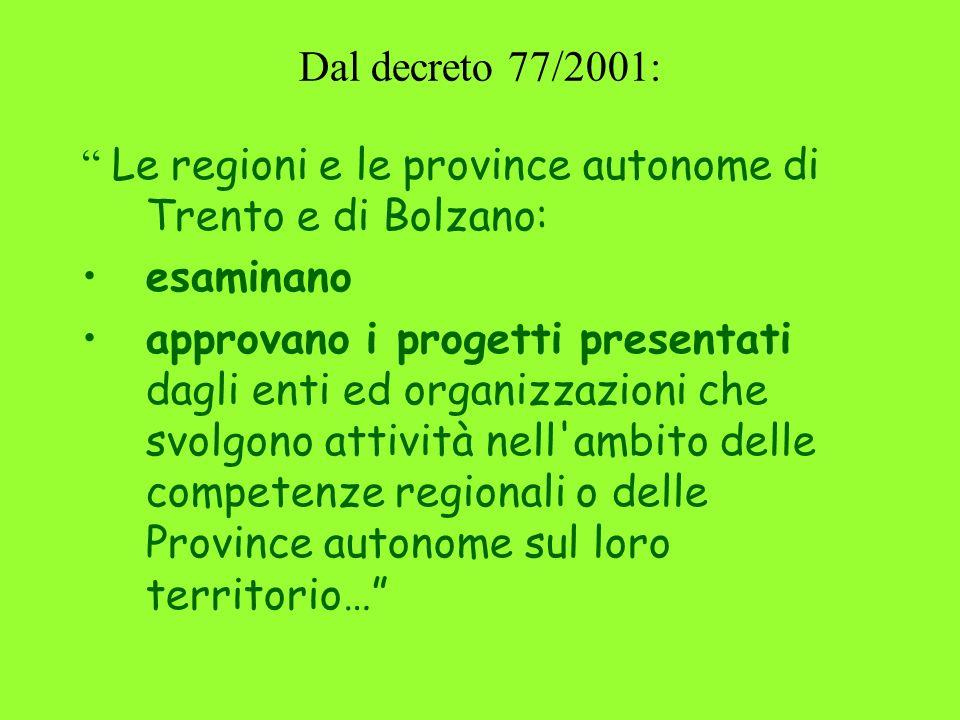 Dal decreto 77/2001: Le regioni e le province autonome di Trento e di Bolzano: esaminano approvano i progetti presentati dagli enti ed organizzazioni