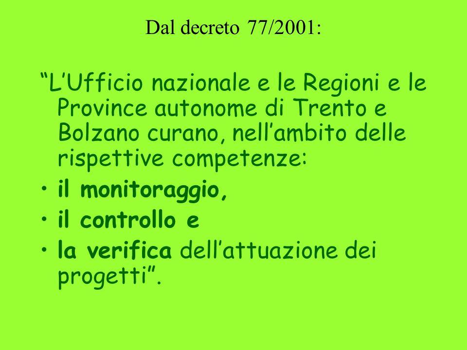 Dal decreto 77/2001: LUfficio nazionale e le Regioni e le Province autonome di Trento e Bolzano curano, nellambito delle rispettive competenze: il mon