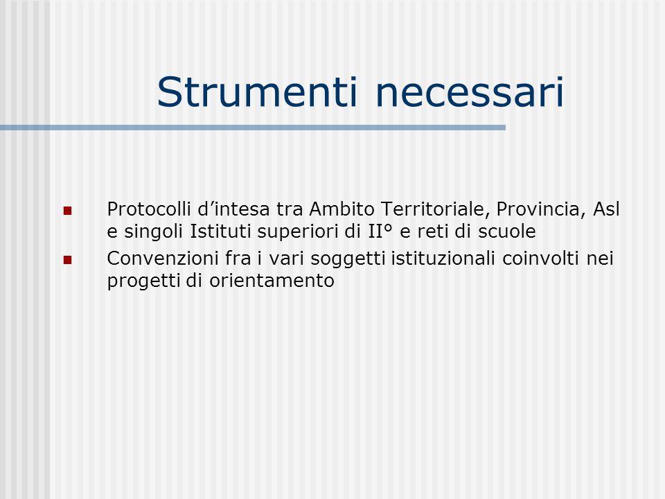 Strumenti necessari Protocolli dintesa tra Ambito Territoriale, Provincia, Asl e singoli Istituti superiori di II° e reti di scuole Convenzioni fra i
