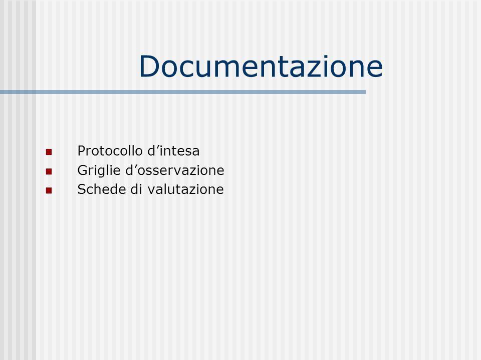 Documentazione Protocollo dintesa Griglie dosservazione Schede di valutazione