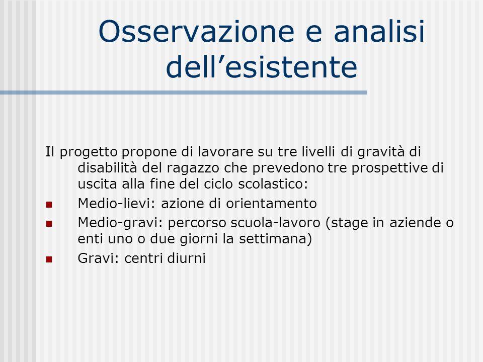 Osservazione e analisi dellesistente Il progetto propone di lavorare su tre livelli di gravità di disabilità del ragazzo che prevedono tre prospettive