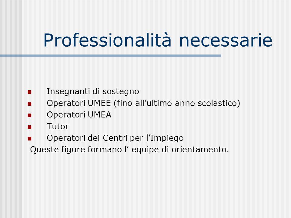 Professionalità necessarie Insegnanti di sostegno Operatori UMEE (fino allultimo anno scolastico) Operatori UMEA Tutor Operatori dei Centri per lImpiego Queste figure formano l equipe di orientamento.