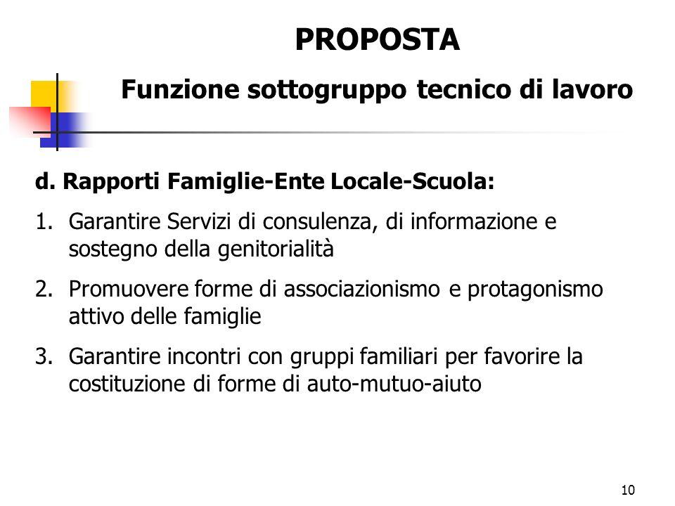 10 d. Rapporti Famiglie-Ente Locale-Scuola: 1.Garantire Servizi di consulenza, di informazione e sostegno della genitorialità 2.Promuovere forme di as