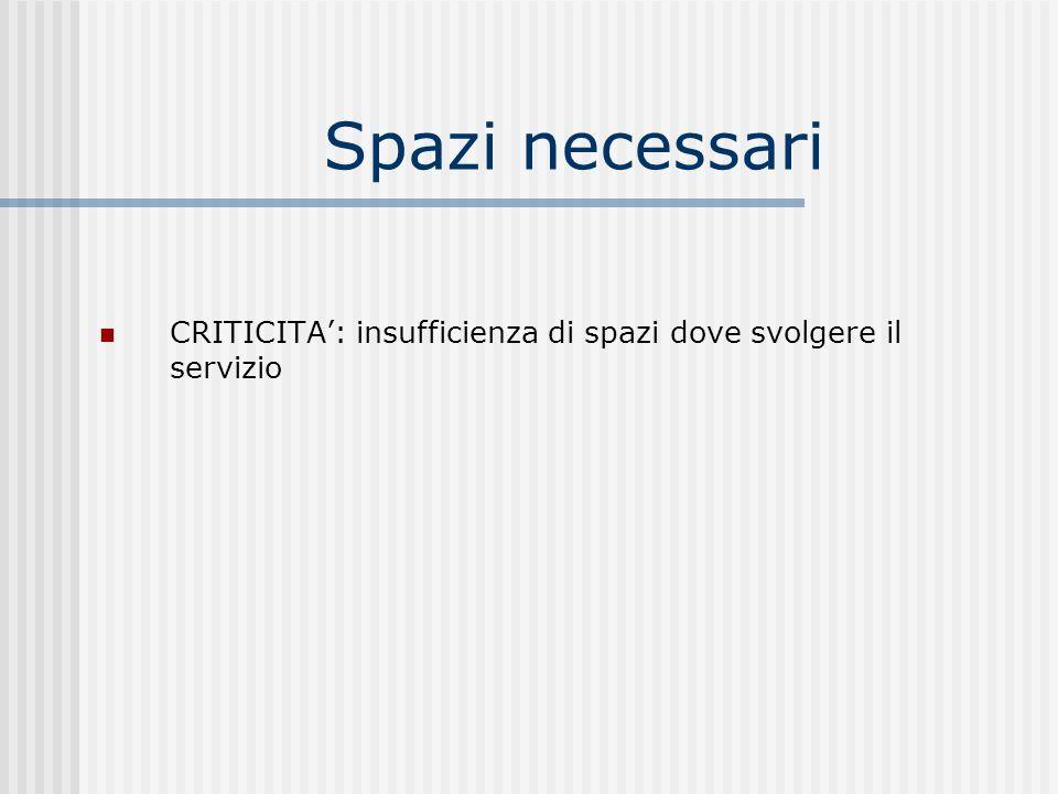Spazi necessari CRITICITA: insufficienza di spazi dove svolgere il servizio