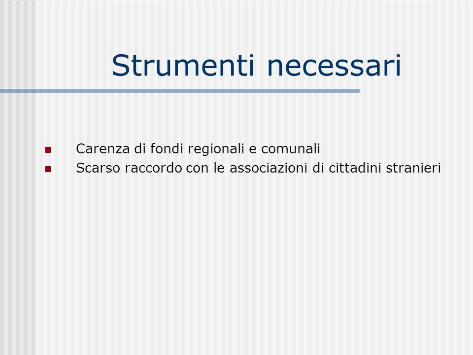 Strumenti necessari Carenza di fondi regionali e comunali Scarso raccordo con le associazioni di cittadini stranieri