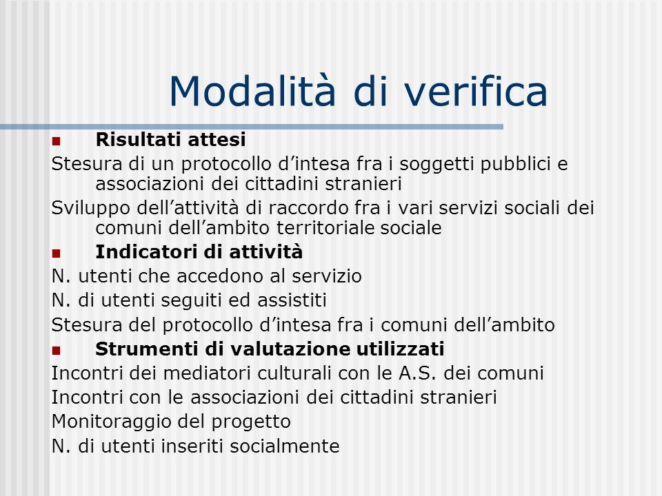Modalità di verifica Risultati attesi Stesura di un protocollo dintesa fra i soggetti pubblici e associazioni dei cittadini stranieri Sviluppo dellattività di raccordo fra i vari servizi sociali dei comuni dellambito territoriale sociale Indicatori di attività N.