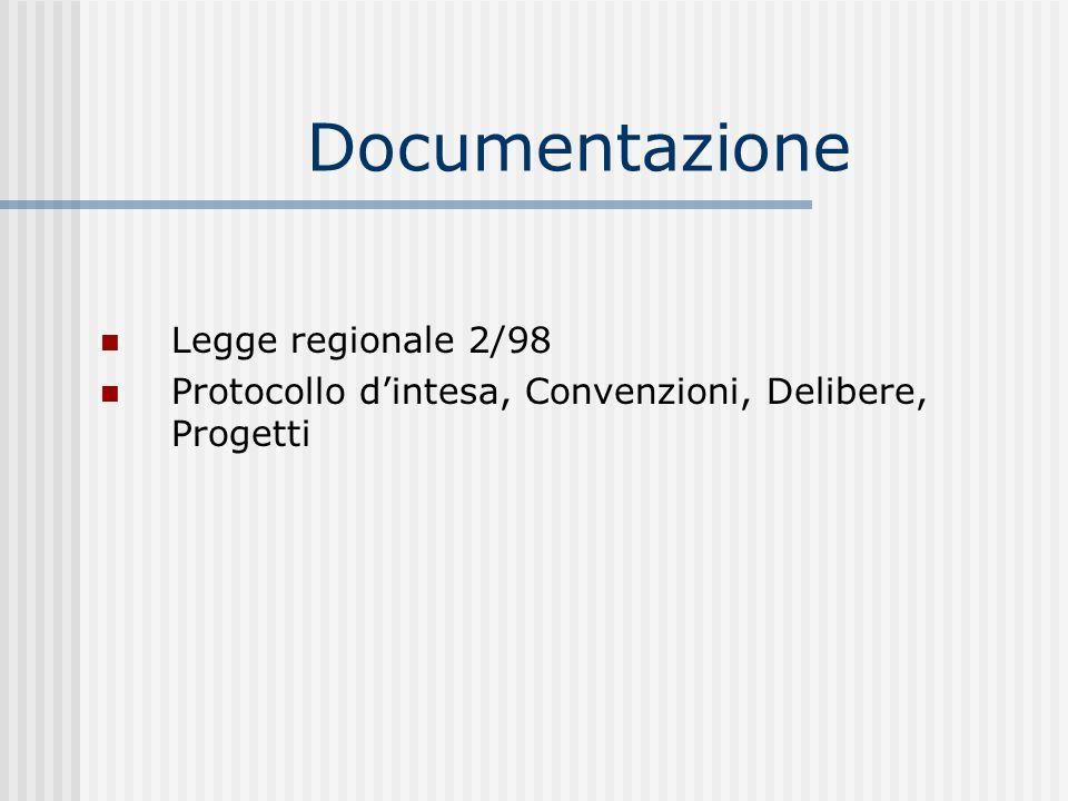 Documentazione Legge regionale 2/98 Protocollo dintesa, Convenzioni, Delibere, Progetti