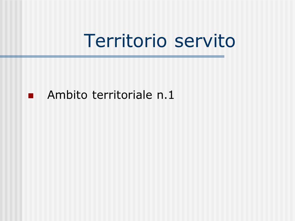 Territorio servito Ambito territoriale n.1