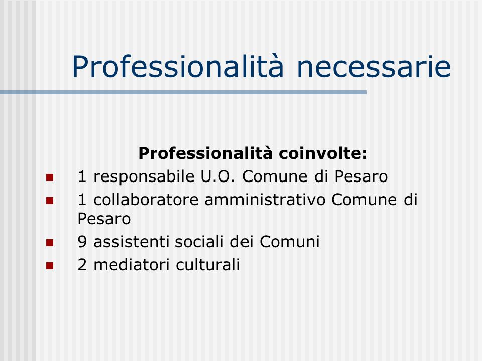 Professionalità necessarie Professionalità coinvolte: 1 responsabile U.O.