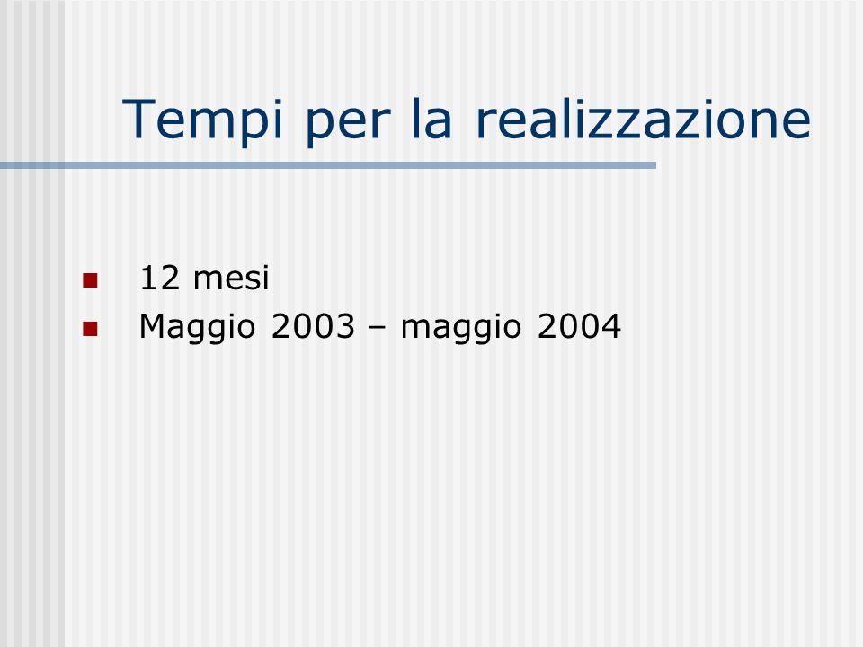 Tempi per la realizzazione 12 mesi Maggio 2003 – maggio 2004