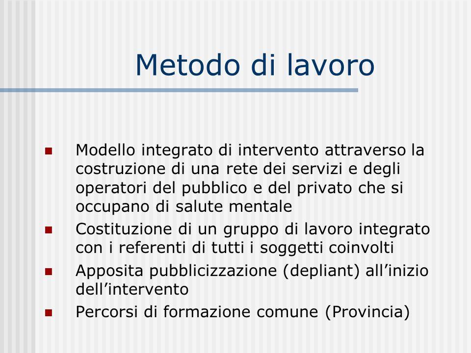 Metodo di lavoro Modello integrato di intervento attraverso la costruzione di una rete dei servizi e degli operatori del pubblico e del privato che si