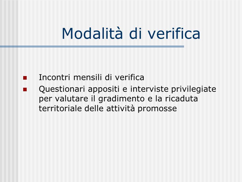 Modalità di verifica Incontri mensili di verifica Questionari appositi e interviste privilegiate per valutare il gradimento e la ricaduta territoriale