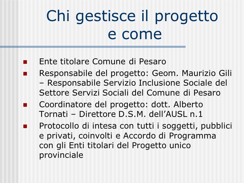 Chi gestisce il progetto e come Ente titolare Comune di Pesaro Responsabile del progetto: Geom. Maurizio Gili – Responsabile Servizio Inclusione Socia