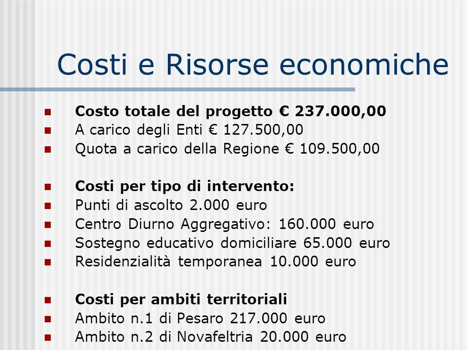 Costi e Risorse economiche Costo totale del progetto 237.000,00 A carico degli Enti 127.500,00 Quota a carico della Regione 109.500,00 Costi per tipo