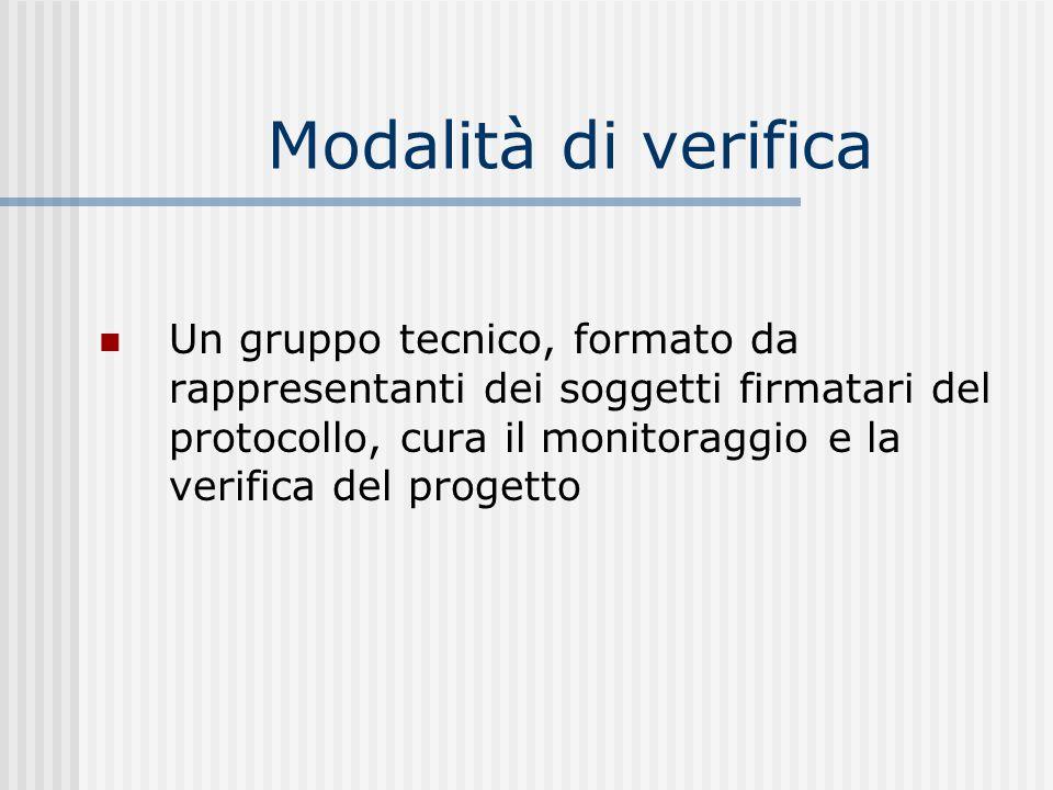 Modalità di verifica Un gruppo tecnico, formato da rappresentanti dei soggetti firmatari del protocollo, cura il monitoraggio e la verifica del progetto