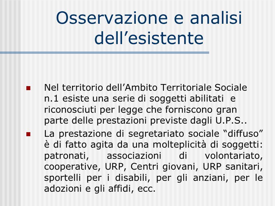Osservazione e analisi dellesistente Nel territorio dellAmbito Territoriale Sociale n.1 esiste una serie di soggetti abilitati e riconosciuti per legge che forniscono gran parte delle prestazioni previste dagli U.P.S..