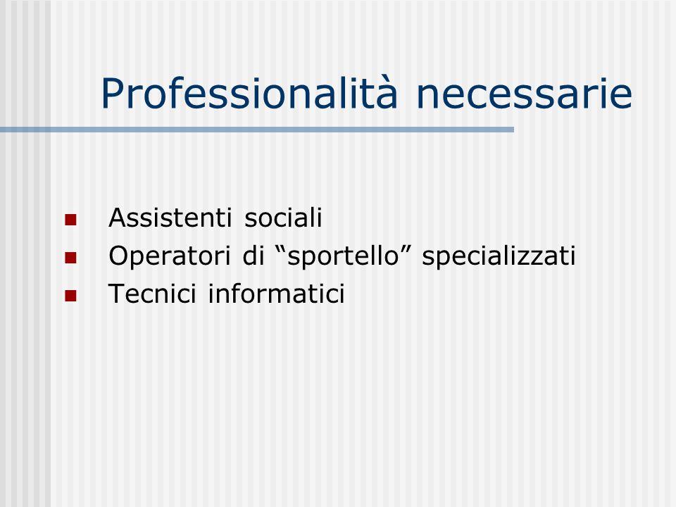 Professionalità necessarie Assistenti sociali Operatori di sportello specializzati Tecnici informatici
