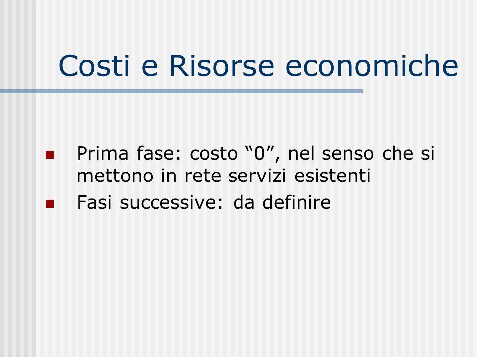 Costi e Risorse economiche Prima fase: costo 0, nel senso che si mettono in rete servizi esistenti Fasi successive: da definire