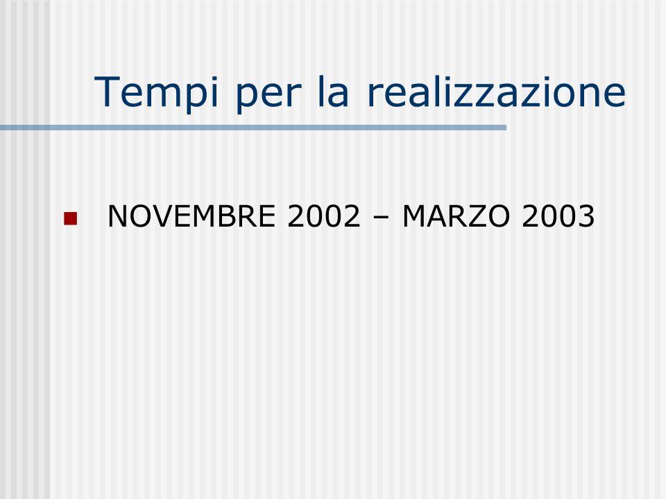 Tempi per la realizzazione NOVEMBRE 2002 – MARZO 2003