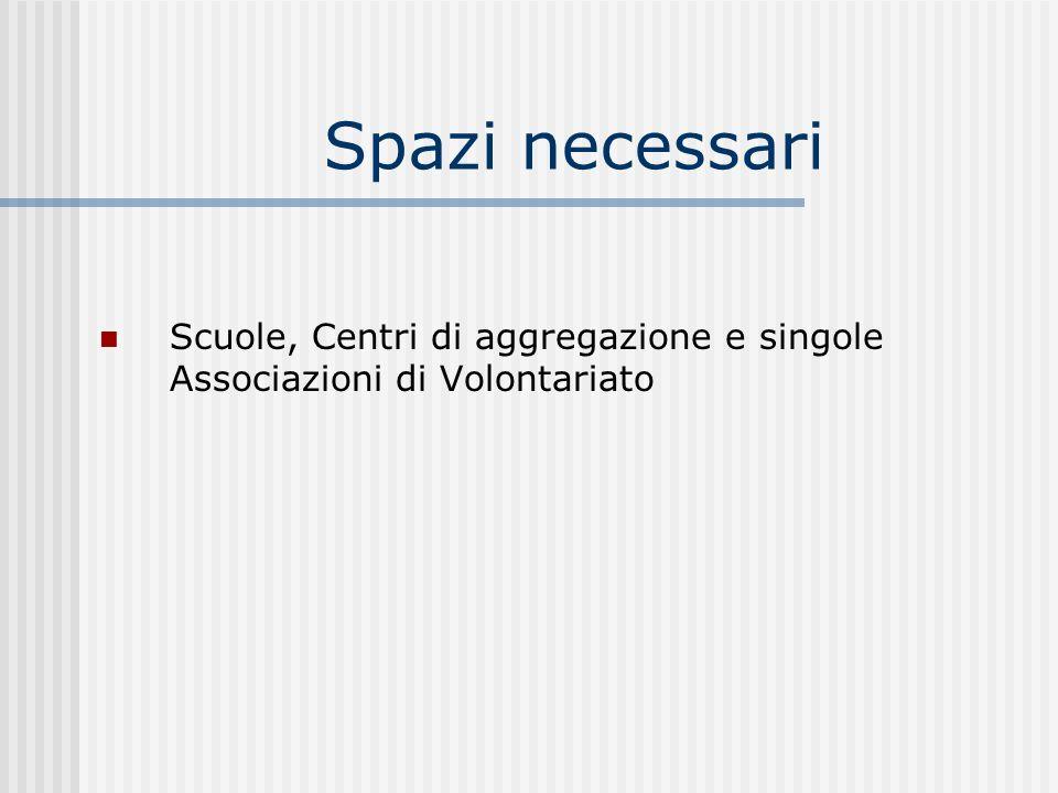 Spazi necessari Scuole, Centri di aggregazione e singole Associazioni di Volontariato