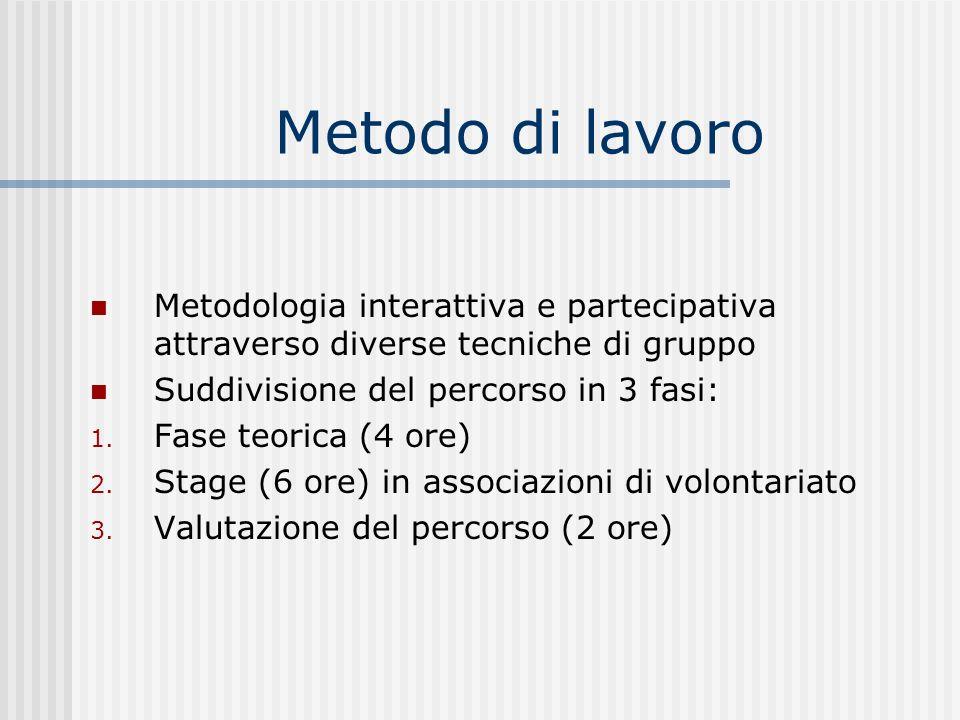 Metodo di lavoro Metodologia interattiva e partecipativa attraverso diverse tecniche di gruppo Suddivisione del percorso in 3 fasi: 1.