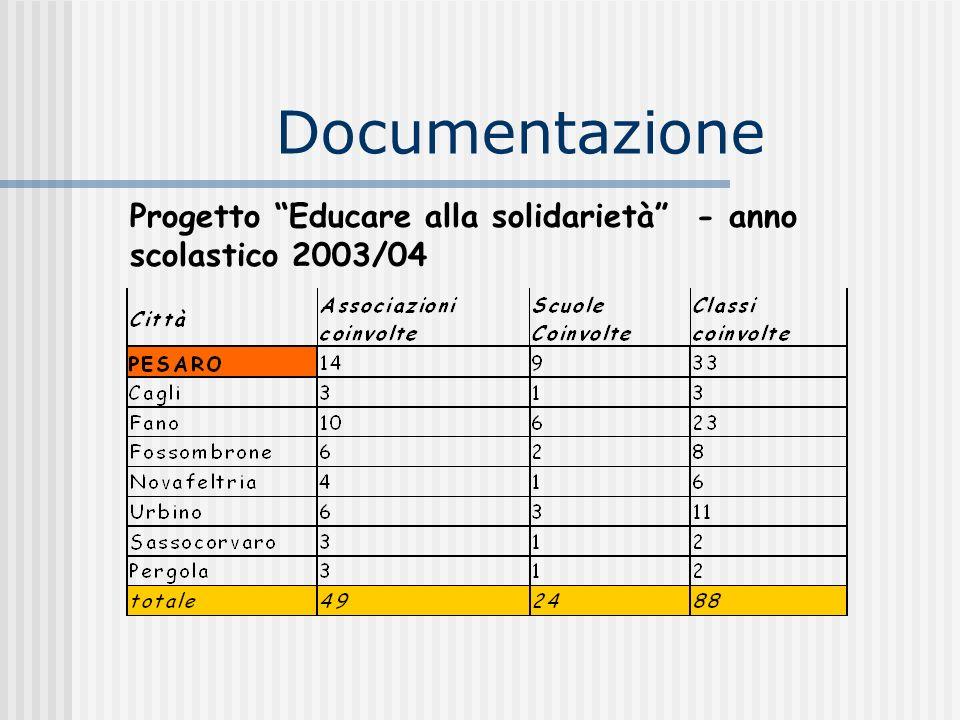 Documentazione Progetto Educare alla solidarietà - anno scolastico 2003/04