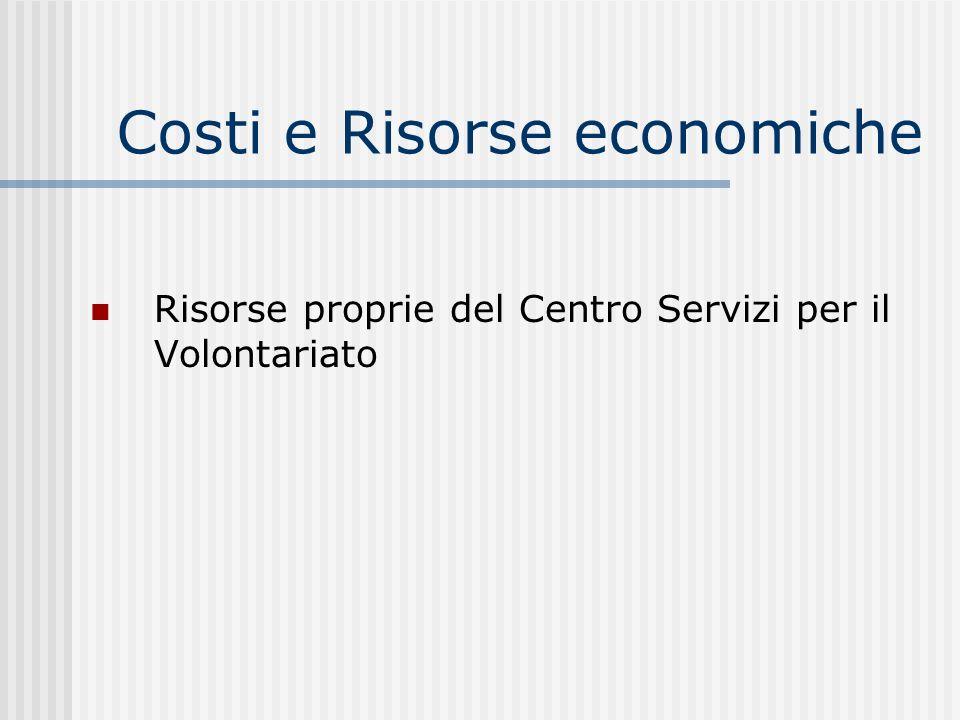 Costi e Risorse economiche Risorse proprie del Centro Servizi per il Volontariato
