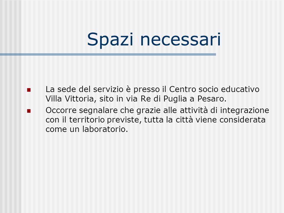 Spazi necessari La sede del servizio è presso il Centro socio educativo Villa Vittoria, sito in via Re di Puglia a Pesaro. Occorre segnalare che grazi