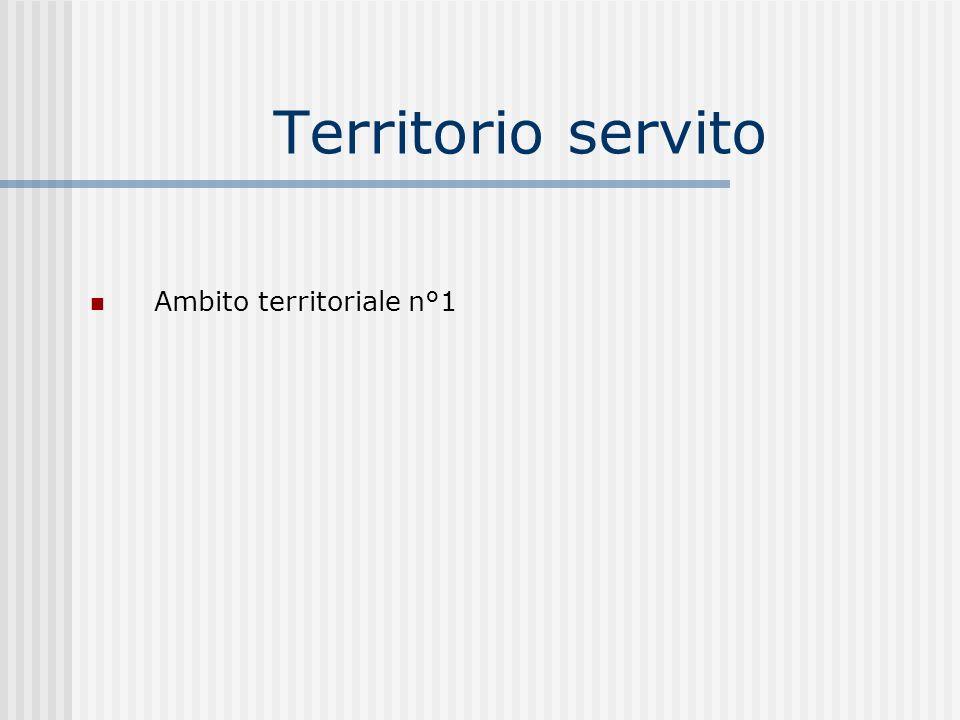 Territorio servito Ambito territoriale n°1