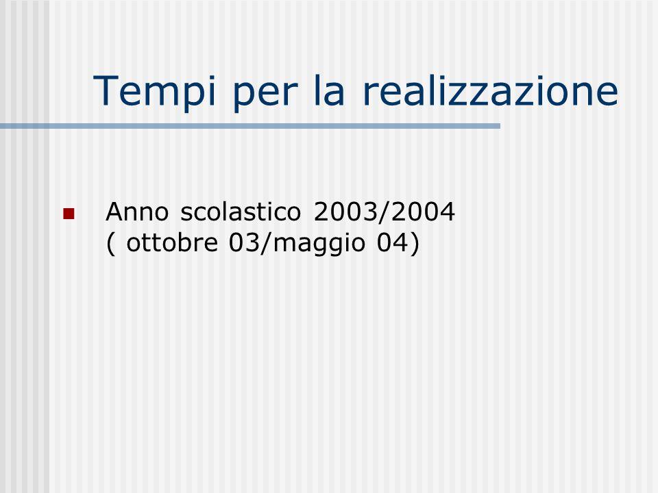 Tempi per la realizzazione Anno scolastico 2003/2004 ( ottobre 03/maggio 04)