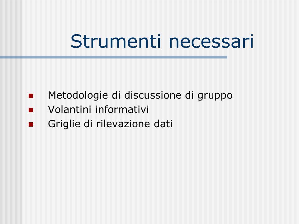 Strumenti necessari Metodologie di discussione di gruppo Volantini informativi Griglie di rilevazione dati