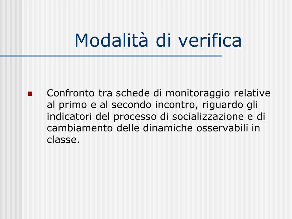 Modalità di verifica Confronto tra schede di monitoraggio relative al primo e al secondo incontro, riguardo gli indicatori del processo di socializzaz