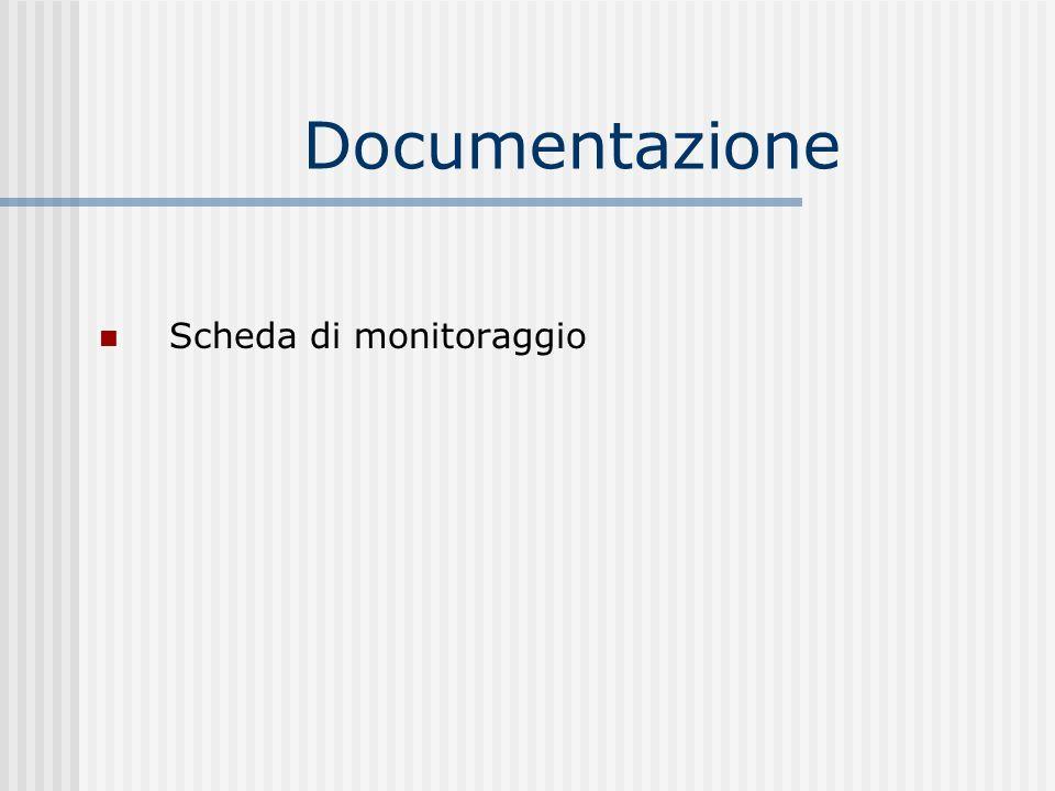 Documentazione Scheda di monitoraggio