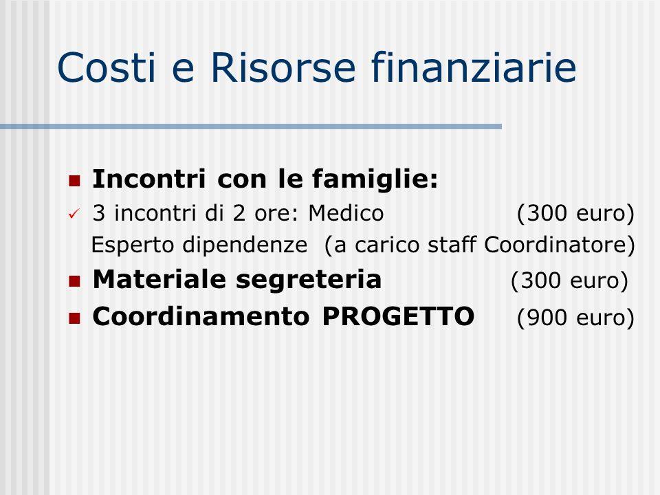 Costi e Risorse finanziarie Incontri con le famiglie: 3 incontri di 2 ore: Medico (300 euro) Esperto dipendenze (a carico staff Coordinatore) Material