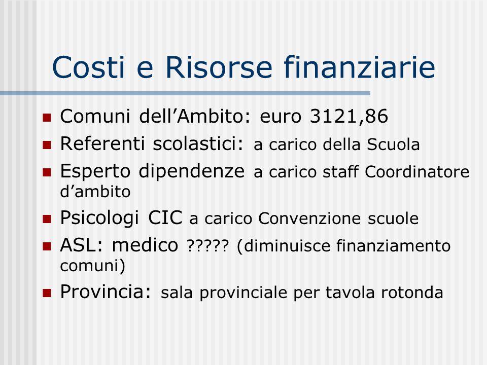 Costi e Risorse finanziarie Comuni dellAmbito: euro 3121,86 Referenti scolastici: a carico della Scuola Esperto dipendenze a carico staff Coordinatore
