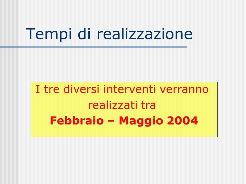 Tempi di realizzazione I tre diversi interventi verranno realizzati tra Febbraio – Maggio 2004