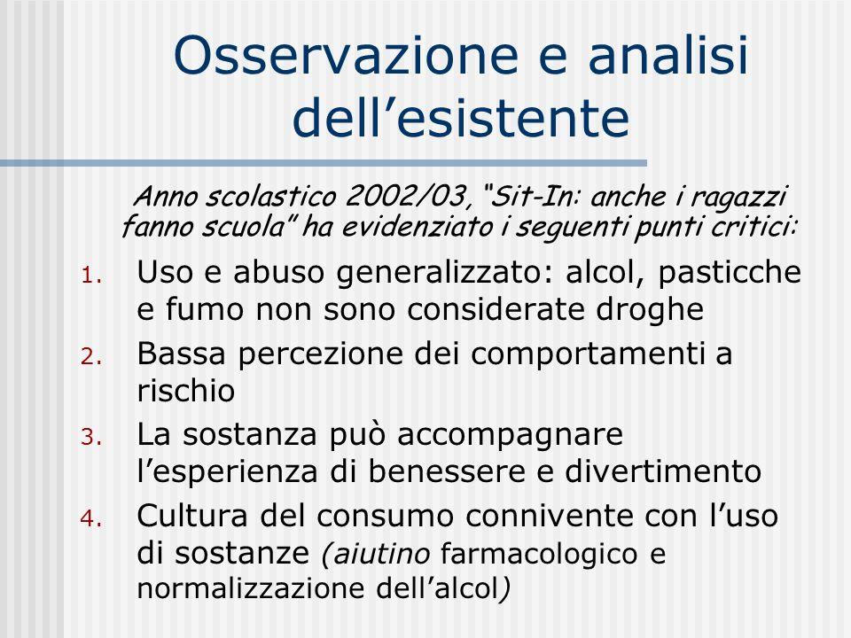 Osservazione e analisi dellesistente 1. Uso e abuso generalizzato: alcol, pasticche e fumo non sono considerate droghe 2. Bassa percezione dei comport