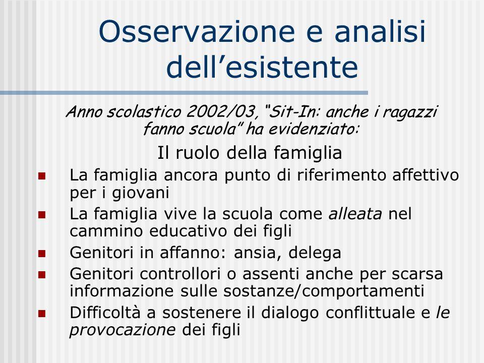 Osservazione e analisi dellesistente Il ruolo della famiglia La famiglia ancora punto di riferimento affettivo per i giovani La famiglia vive la scuol