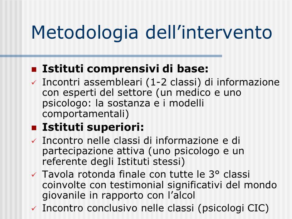 Metodologia dellintervento Istituti comprensivi di base: Incontri assembleari (1-2 classi) di informazione con esperti del settore (un medico e uno ps