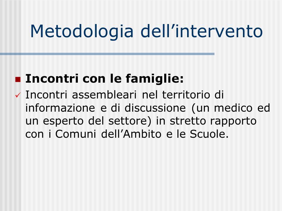Metodologia dellintervento Incontri con le famiglie: Incontri assembleari nel territorio di informazione e di discussione (un medico ed un esperto del