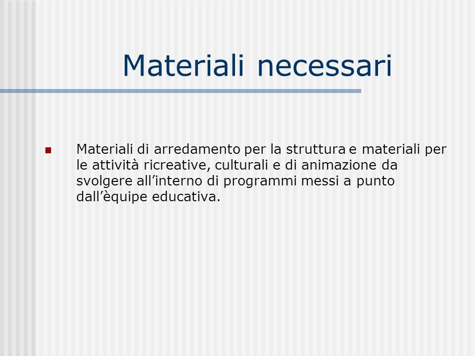 Materiali necessari Materiali di arredamento per la struttura e materiali per le attività ricreative, culturali e di animazione da svolgere allinterno di programmi messi a punto dallèquipe educativa.