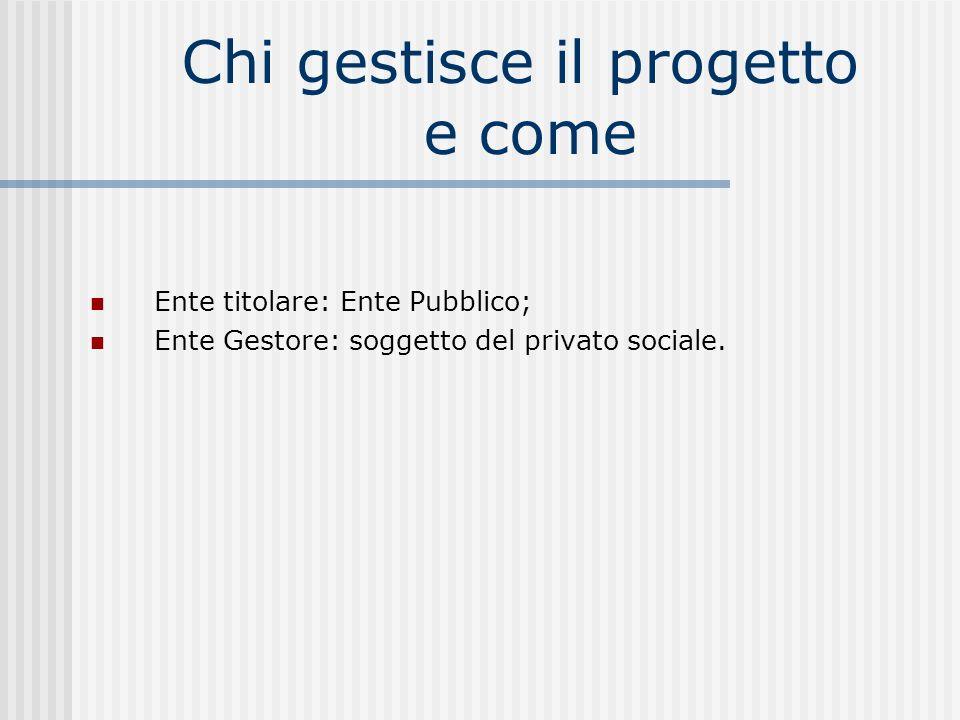 Chi gestisce il progetto e come Ente titolare: Ente Pubblico; Ente Gestore: soggetto del privato sociale.