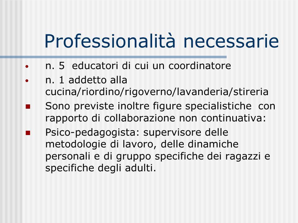 Professionalità necessarie n.5 educatori di cui un coordinatore n.