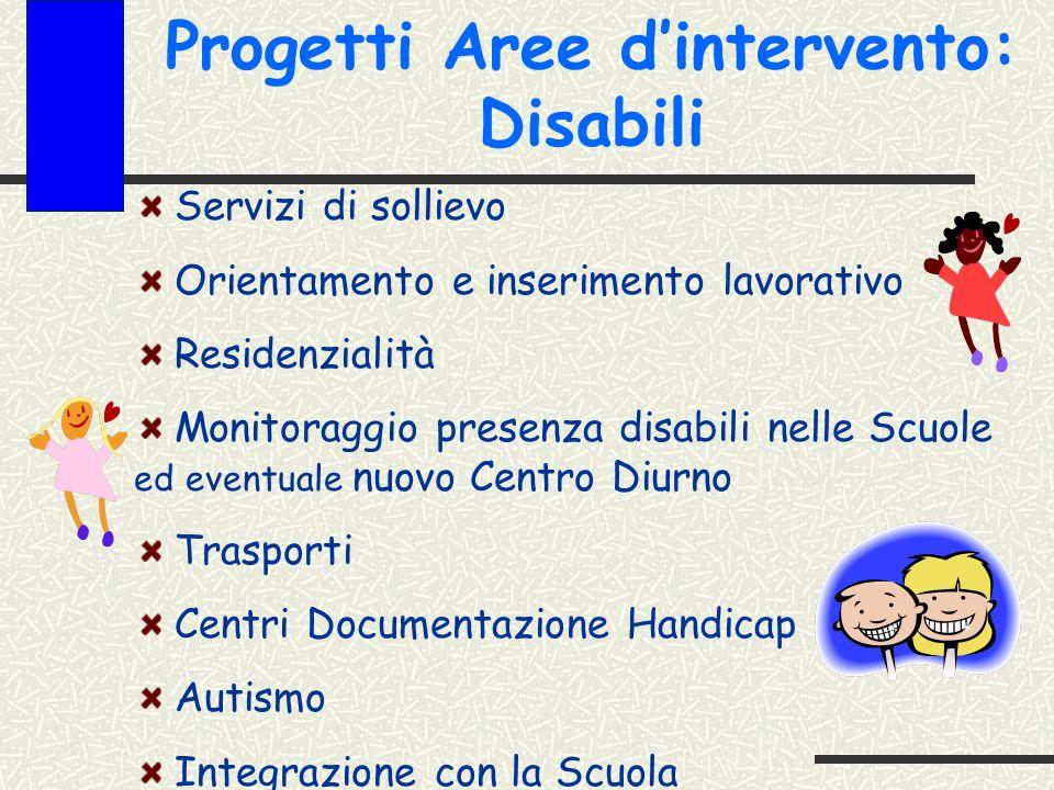 I Servizi Integrati 723 1 4 5 8 9 10 11 Centri Diurni socio educativi: Ente titolare ASL 1 - Comune di Pesaro 1 GABBIANO: ASL 1 e Coop.
