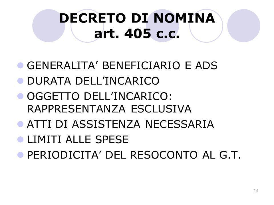 13 DECRETO DI NOMINA art. 405 c.c. GENERALITA BENEFICIARIO E ADS DURATA DELLINCARICO OGGETTO DELLINCARICO: RAPPRESENTANZA ESCLUSIVA ATTI DI ASSISTENZA