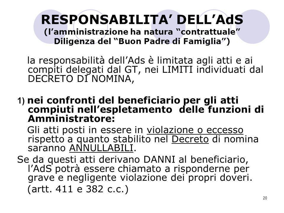 20 RESPONSABILITA DELLAdS (lamministrazione ha natura contrattuale Diligenza del Buon Padre di Famiglia) la responsabilità dellAds è limitata agli att